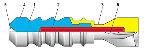 Схематический разрез пули Совестра. 1 – свинцовая рубашка, 2 – стальной сердечник (резьбовая шпилька), 3 – хвостовик с оперением, 4 – гальваническое покрытие (хром), 5 – углубление, увеличивающее экспансивное действие пули, 6 – скосы на оперении, придающие пуле вращательное движение на траектории