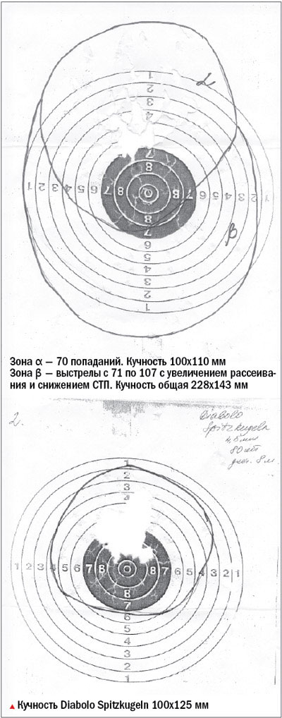 Российский «Викинг»