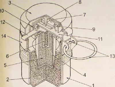 устройство RG-34 1. корпус; 2. заряд ВВ; 3. крышка корпуса; 4. подвижный стакан; 5. дополнительный детонатор; 6. детонатор; 7. колпачок ударного механизма; 8. накольник колпачка; 9. контрпредохранительная пружина; 10. колпачок стакана; 11. <a href='https://sanitarywork.ru/text/razdel-iii-vodosnabzhenie/84-vodorazbornaya-zapornaya-predohranitelnaya-i-reguliruyuschaya-armatura' target='_blank' rel='external'>предохранительная</a> вилка; 12. предохранительный засов; 13. поворотная защелка с кольцом; 14. стальная лента.