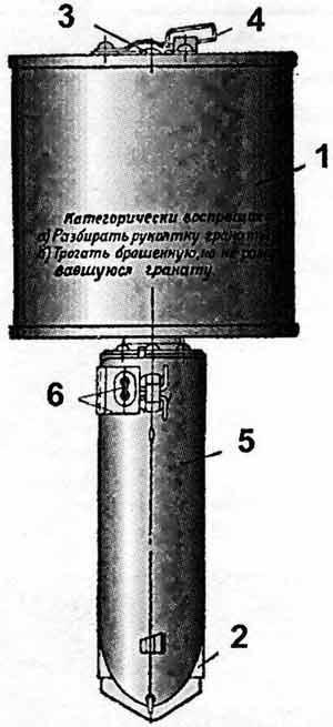 РПГ-40 1 - корпус гранаты; 2 - рукоятка ударного действия; 3 - запал; 4 - задвижка запала; 5 - предохранительная планка; 6 - <a href='https://sanitarywork.ru/text/razdel-iii-vodosnabzhenie/84-vodorazbornaya-zapornaya-predohranitelnaya-i-reguliruyuschaya-armatura' target='_blank' rel='external'>предохранительный</a> шплинт с флажком.