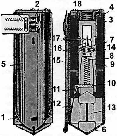 устройство рукоятки РПГ-40 1 - корпус рукоятки; 2 - ушко; 3 - неподвижная трубка; 4 - шайба; 5 - фланец; 6 - донышко; 7 - ударник с жалом; 8 - боевая пружина; 9 - подвижная трубка; 10 - упор; 11 - петля упора; 12 - петля иглы; 13 - грузик; 14 - шарик; 15 - откидная планка; 16 - игла; 17 - усик; 18 – шплинт.