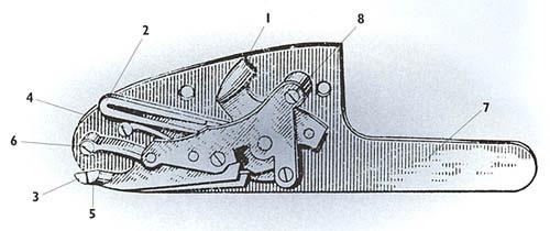 Подкладной замок на боковой доске с задним расположением V-образной боевой пружины: 1. курок; 2. V-образная боевая пружина; 3. шептало; 4. пружина шептала; 5. интерсептор; 6. пружина интерсептора; 7. боковая доска 8. стойка
