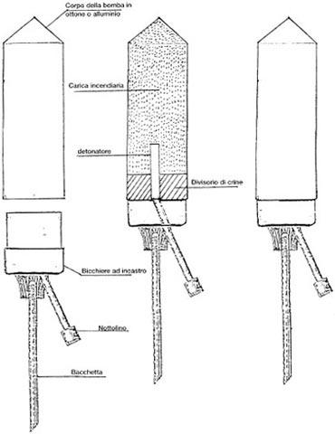 Граната Zeitzundergewehrgranate