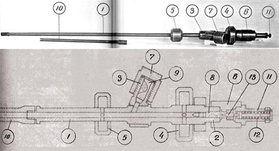 Общий вид и схема двухкамерного баллистического ствола: 1 – ствол, 2 – основная зарядная камора, 3– дополнительная зарядная камора, 4 – первая расширительная (выхлопная) камора, 5 – вторая расширительная (выхлопная) камора, 6 – затвор-гайка для основной зарядной каморы, 7 – гайка для дополнительной зарядной каморы, 8 – основной патрон. 9 – дополнительный патрон (холостой), 10 – ствольная надставка (с гладкими стенками канала), 11 – ударник, 12 – пружина ударника, 13 – боек