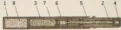Запал гранаты РГД-33 1. корпус запала; 2. втулка; 3. корпус детонатора; 4. капсюль-воспламенитель; 5. пороховой замедлитель; 6. воспламенитель; 7. детонатор; 8. дополнительный детонатор.