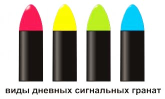 Ружейная граната Дьяконова