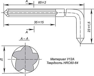 Металлическая развертка для снятия порохового нагара со стенок газоотводных отверстий в автомате АК-74
