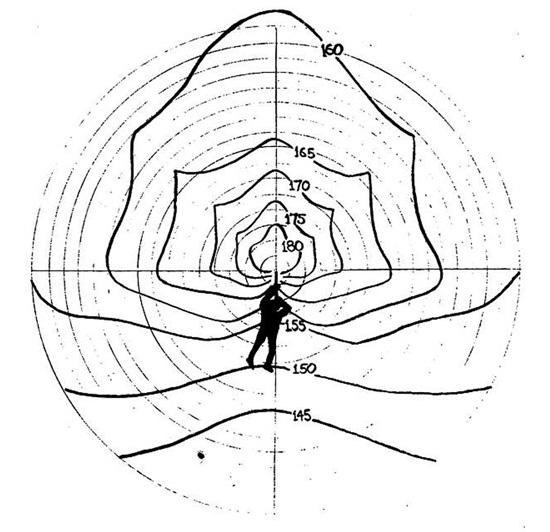 Распределение уровней звукового давления — выстрел без глушителя