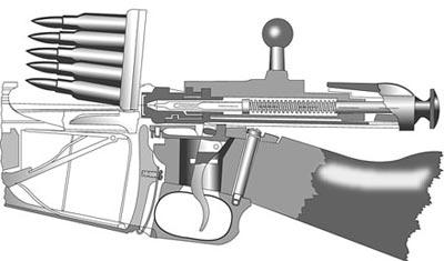 Положение деталей ударного и спускового механизма затвора винтовки Мосина обр. 1891/30 гг. в крайнем заднем положении