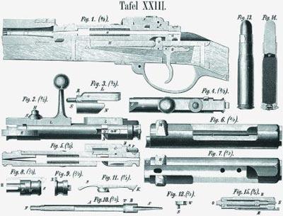 Схема основных узлов и деталей винтовки Маузер М.1871 (из германского наставления 1876 года)