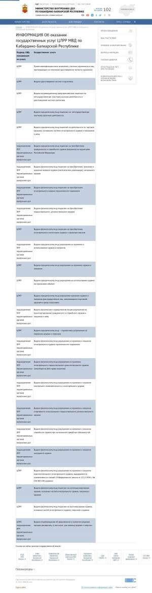 Предпросмотр для 07.мвд.рф — Цлрр МВД по Кабардино-Балкарской Республике