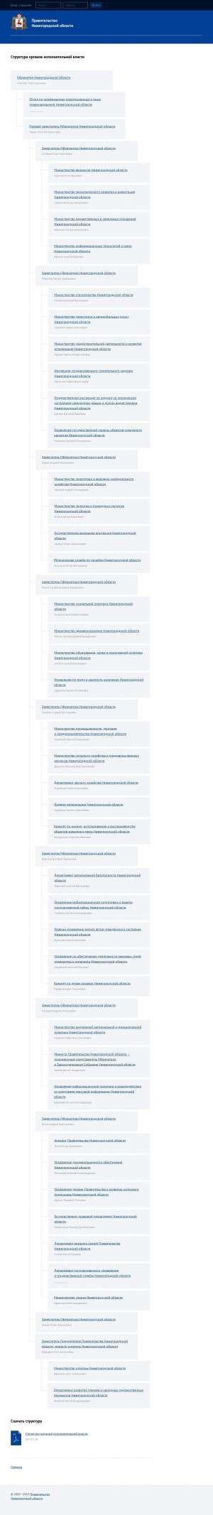 Предпросмотр для gopb.government-nnov.ru — Управление по Делам Гражданской Обороны и Чрезвычайным ситуациям Нижегородской области