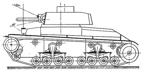 Проект танка ?-II-aJ для Югославии.