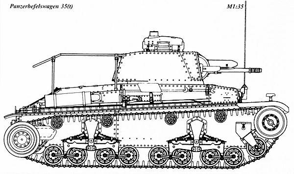 Panzerbefelswagen 35(t).