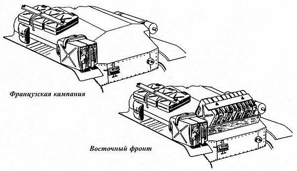 Размещение дополнительных канистр с топливом на корпусе танка.