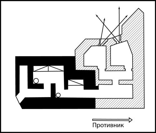 Глава 2 «Толстовцы» и «миллионеры»