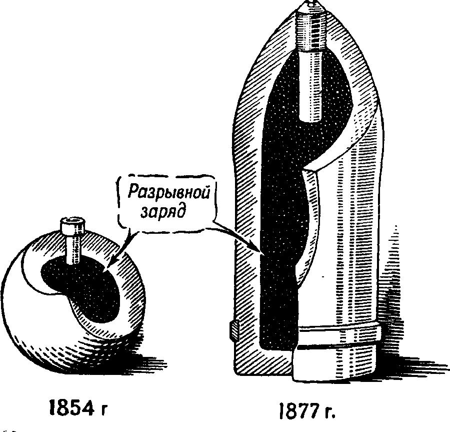 Ядро и граната