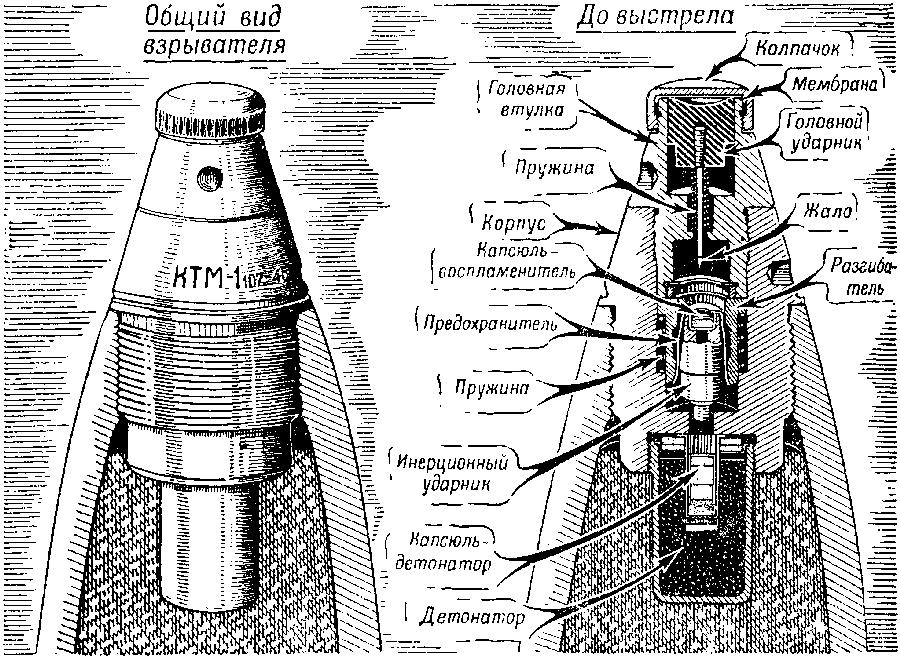 Как устроен взрыватель ктм–1