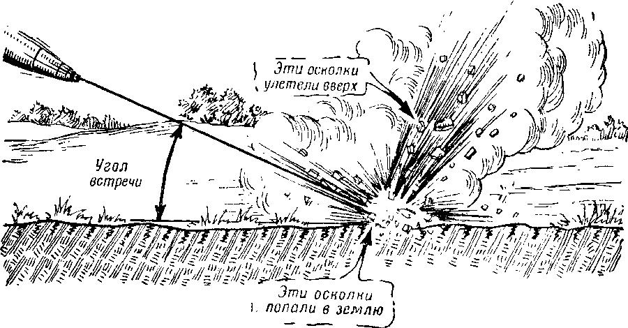 Осколочное действие гранаты