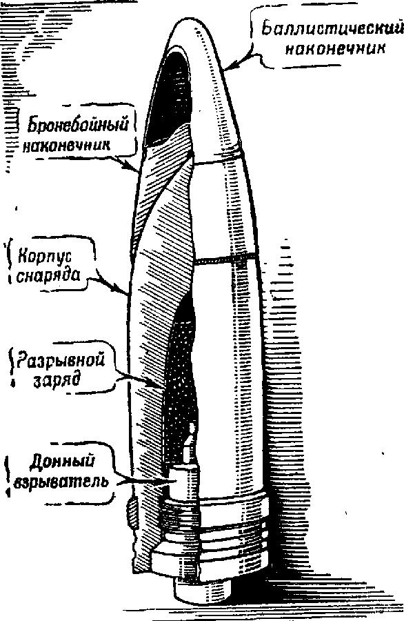 Бронебойный снаряд