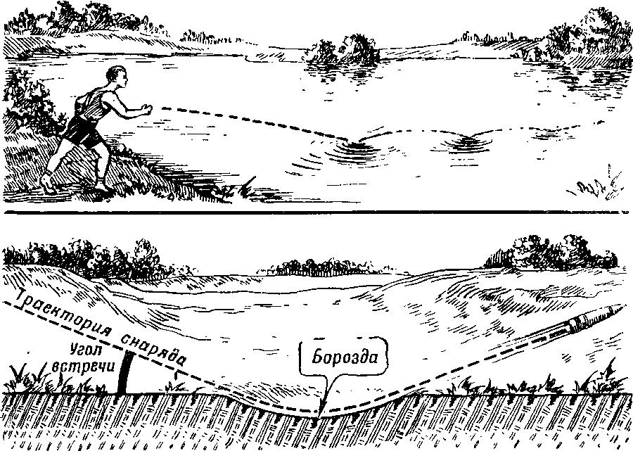 Стрельба на рикошетах