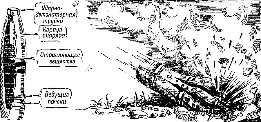 Химический снаряд