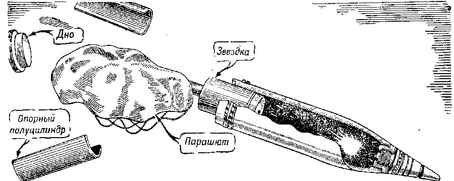 Зажигательный снаряд