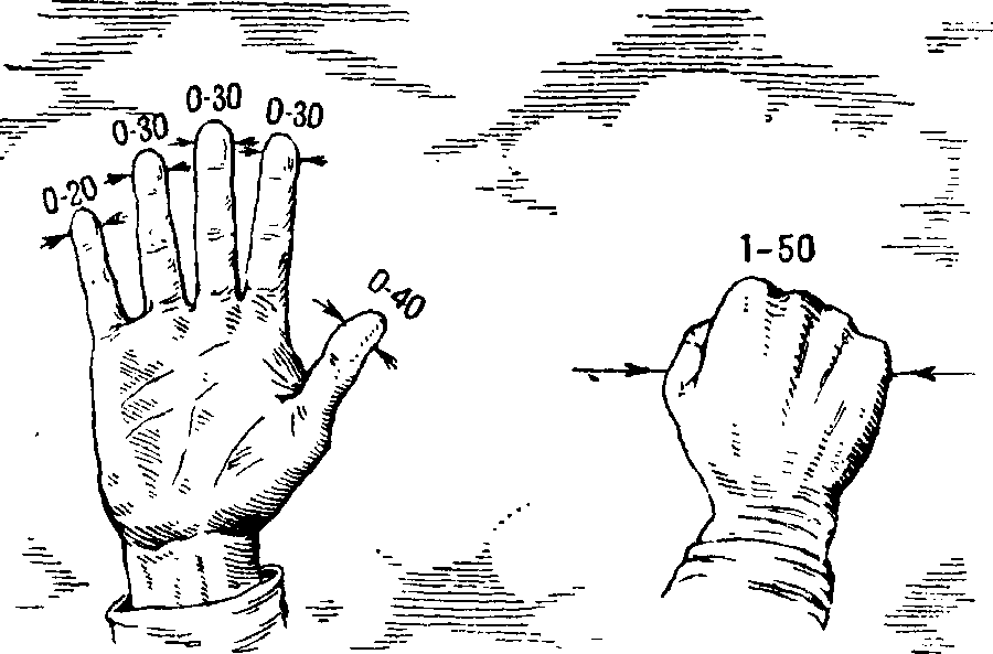Как измерить угол?