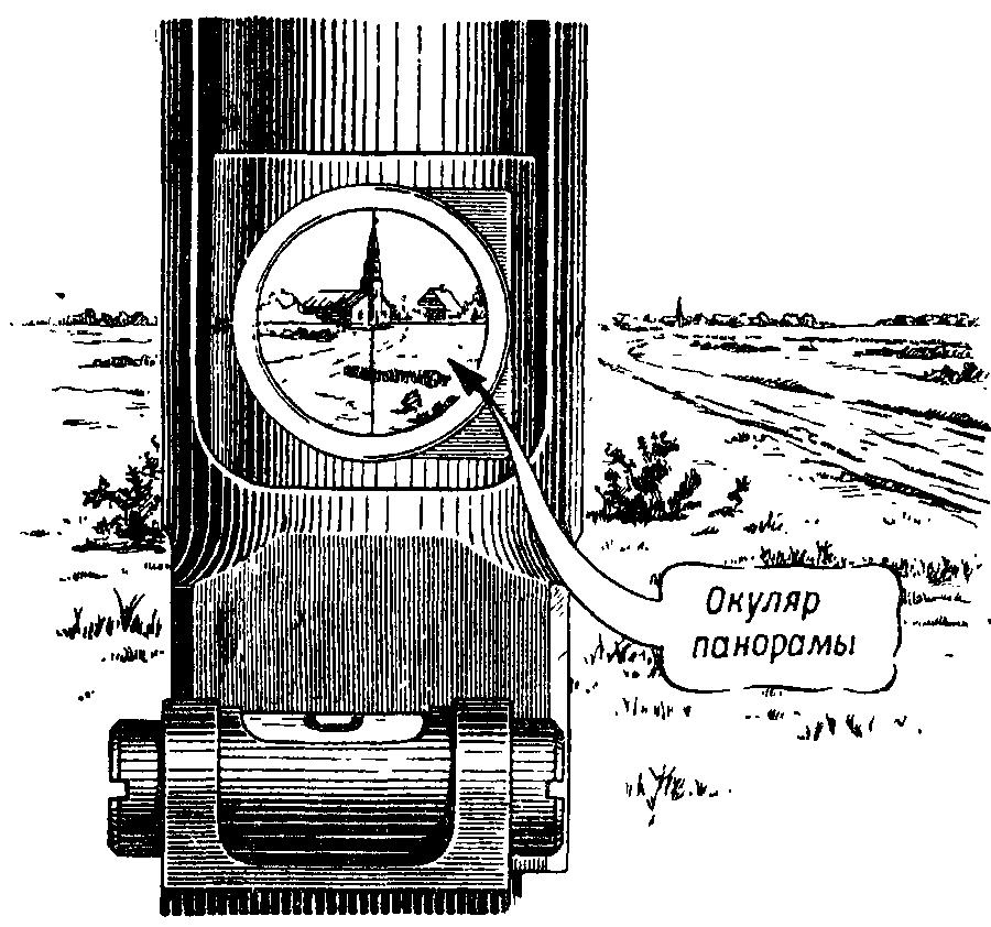 Горизонтальная наводка