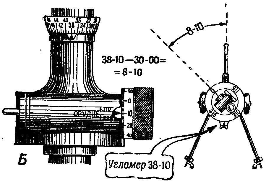 Кольцо угломера и кольцо барабана
