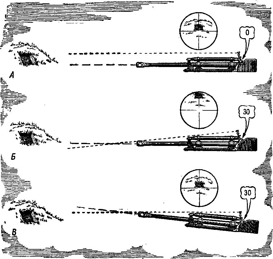 Вертикальная наводка