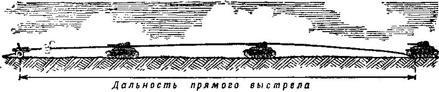 Противотанковая пушка и её соперник – танк