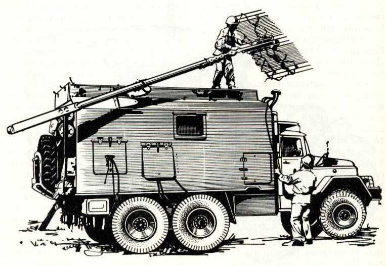 92. Современные средства связи