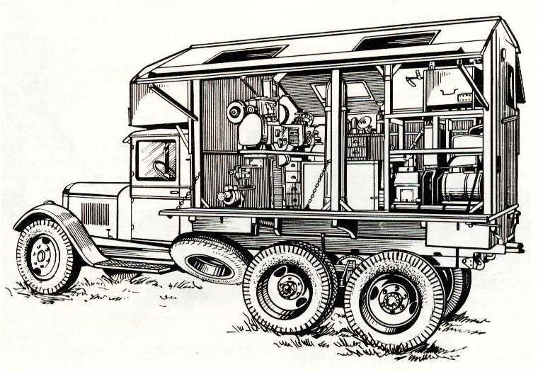 95. Походная мастерская типа Б(ПМ-5-6)