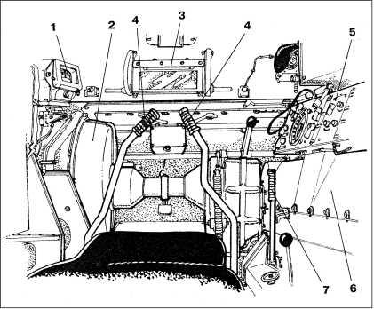 Отделение управления: 1 — курсоуказатель; 2 — бортовая передача; 3 — триплекс; 4 — рычаги управления; 5 — панель приборов; 6 — коробка передач; 7 — рычаг переключения передач.