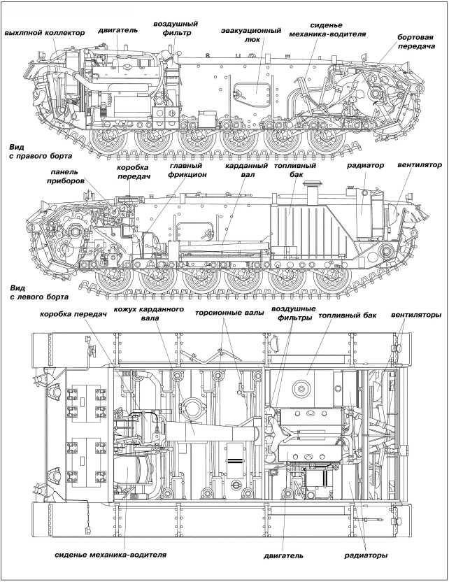 Компоновка корпуса танка Pz.III.