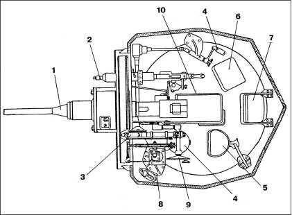 Компоновка башни танка Pz.III: 1 — 50-мм пушка; 2 — пулемет MG34; 3 — телескопический прицел; 4 — маховик поворотного механизма башни; 5 — сиденье наводчика; 6 — сиденье заряжающего;