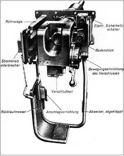 Вверху: 50-мм пушка KwK 38 L/42. Внизу: 50-мм пушка KwK 38 L/42, вид с казенной части. Ограждение пушки откинуто вниз.