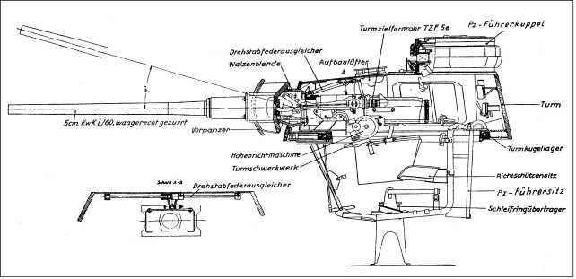 Установка 50-мм пушки KwK 39 в башне танка Pz.III.