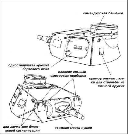 Характерные особенности башни танка Pz.IV Ausf.A.