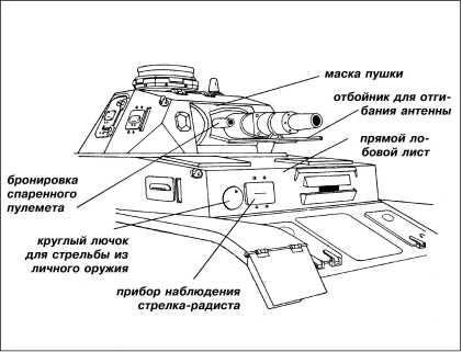 Характерные особенности танка Pz.IV Ausf.C.