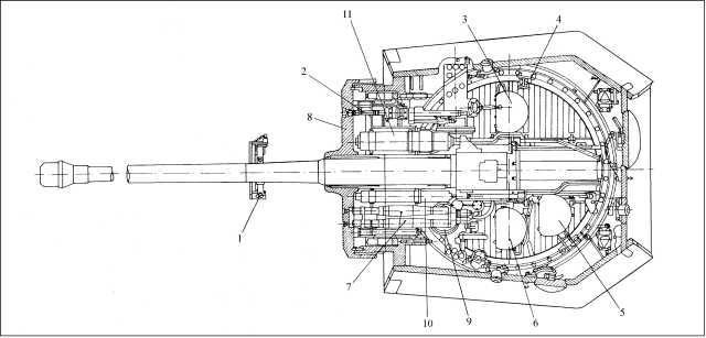 Компоновка башни танка Panther Ausf D: 1 — кронштейн крепления пушки по- походному; 2 — спаренный пулемет; 3 — сиденье заряжающего; 4 — стопор башни; 5 — сиденье командира танка; 6 — сиденье наводчика; 7 — телескопический бинокулярный прицел TZF2а; 8 — маска пушки; 9 — механизм поворота башни; 10 — цилиндр накатника; 11 — цилиндр тормоза отката.