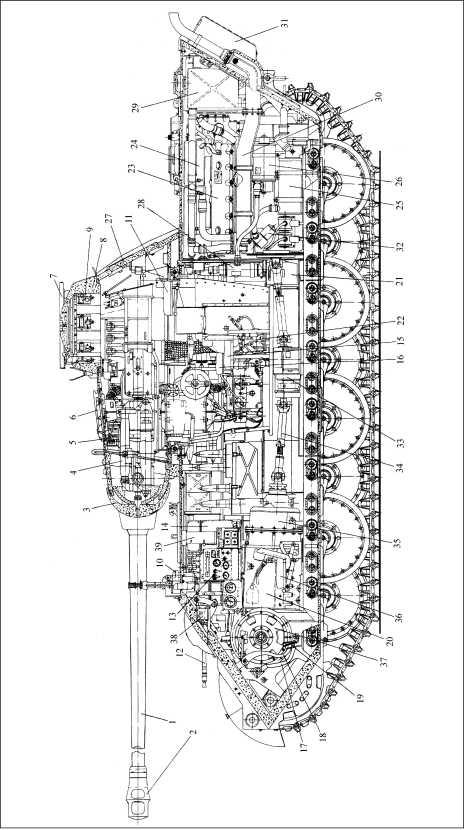 Компоновка танка Pz.Kpfw.V Panther Ausf A: 1 — 75-мм танковая пушка KwK 42 L/70; 2 — дульный тормоз; 3 — маска пушки; 4 — телескопический монокулярный прицел TZF12b; 5 — боекомплект 7,92- мм патронов; 6 — башенный вентилятор; 7 — рельс для крепления зенитного пулемета; 8 — командирская башенка; 9 — прибор наблюдения; 10 — вентилятор корпуса; 11 — сиденье командира; 12 — пулемет MG34; 13 — панель приборов; 14 — радиостанция; 15 — сиденье наводчика; 16 — сиденье заряжающего; 17 — педаль сцепления; 18 — педаль тормоза; 19 — педаль акселератора; 20 — коробка передач; 21 — аккумуляторная батарея; 22 — компрессор вентилятора; 23 — двигатель Maybach HL 230Р30; 24 — воздушный фильтр; 25 — масляный радиатор; 26 — генератор; 27 — кормовой башенный люк; 28 — баллон автоматической системы пожаротушения; 29 — бак системы охлаждения; 30 — выхлопной коллектор; 31 — ящик для амуниции; 32 — масляный фильтр; 33 — редуктор механизма поворота башни; 34 — карданный вал; 35 — главный фрикцион; 36 — сиденье водителя; 37 — механизм поворота; 38 — прибор наблюдения водителя; 39 — гидроцилиндр открывания люка.
