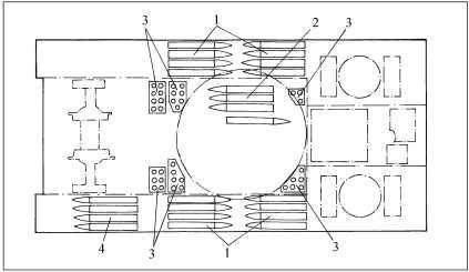 Схема укладки боекомплекта 75-мм выстрелов: 1 — укладка в нишах корпуса; 2 — укладка на полу боевого отделения; 3 — вертикальная укладка; 4 — укладка в отделении управления.