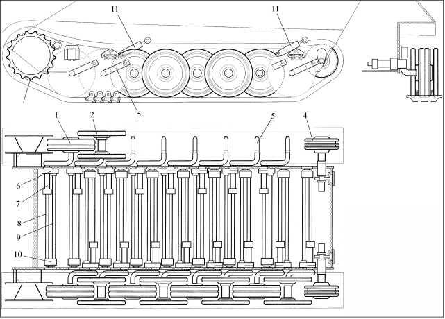 Схема <a href='https://arsenal-info.ru/b/book/1344116410/21' target='_self'>подвески танка</a>: 1, 2 — опорные катки; 3 — ведущее колесо; 4 — направляющее колесо; 5 — балансир; 6 — неподвижная муфта крепления торсионов; 7 — втулка торсиона; 8, 9 — торсионы; 10 — подвижная муфта крепления торсионов; 11 — гидравлические амортизаторы.