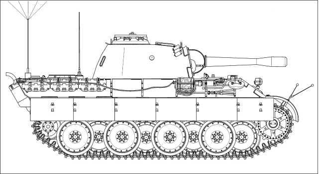 Машина передовых артиллерийских наблюдателей Sd.Kfz.172.