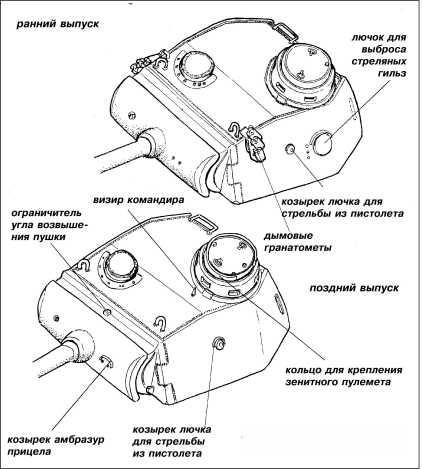Характерные отличия башен танков «Пантера» Ausf.D.