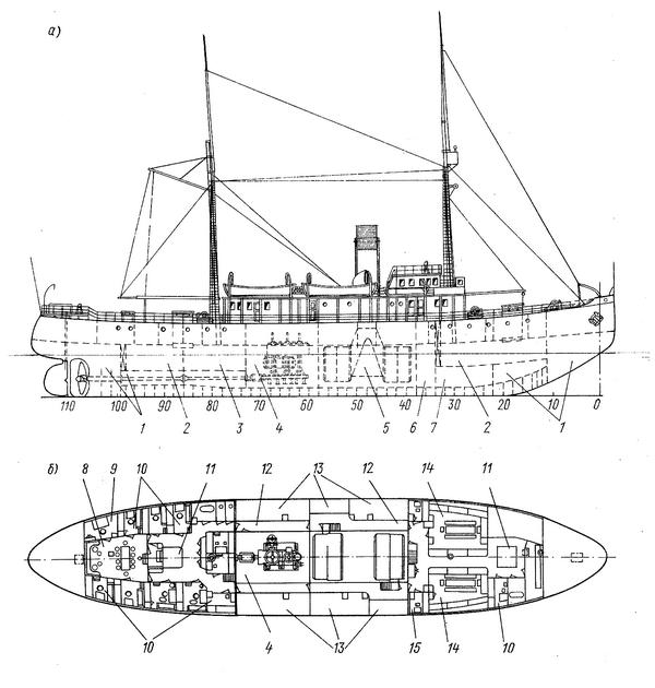 §2. Российские ледокольные пароходы
