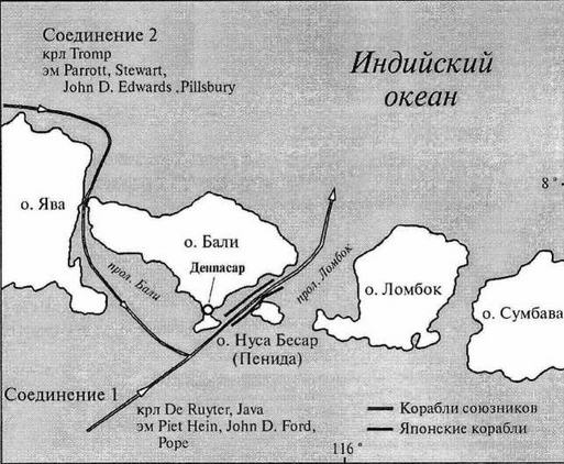 Битва в проливе Бадунг 19-20.02.1942 года