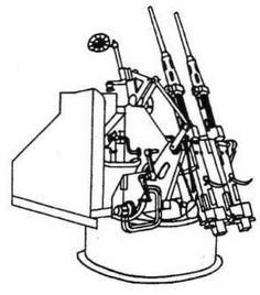 Спаренная 20-мм зенитная установка Oerlikon MkIV/MkV